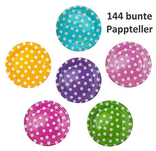 144 Pappteller Ø 23 cm - Bunt, gepunktet, rund, lebensmittelecht, beschichtet, je 24x blau, grün, gelb, pink, lila und rosa