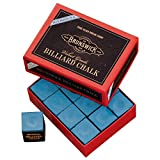 #3: Snooker Brunswick Blue Chalk 12 Piece…