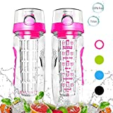 Balhvit Motivational Water Bottle, Leakproof Sports Water Bottle [BPA Free Tritan] Plastic Fruit