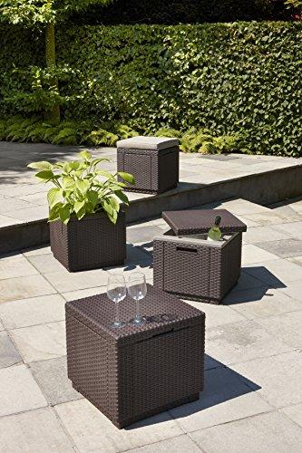 preisvergleich allibert gf05819 rattanoptik k hlbox. Black Bedroom Furniture Sets. Home Design Ideas