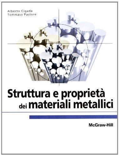 struttura-e-proprieta-dei-materiali-metallici