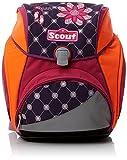 Scout 745107 Alpha Set Kinder-Rucksack