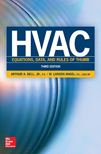 Boiler Feed Unit (HVAC Equations, Data, and Rules of Thumb, Third Edition (English Edition))