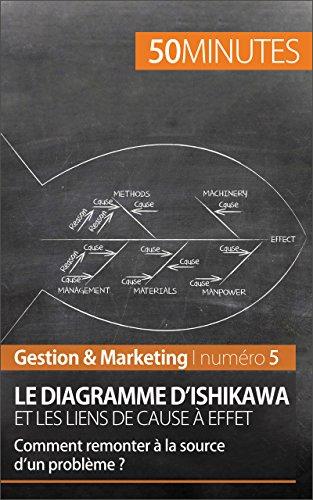 En ligne téléchargement Le diagramme d'Ishikawa et les liens de cause à effet: Comment remonter à la source d'un problème ? (Gestion & Marketing t. 5) pdf ebook