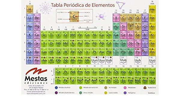 Tabla periodica grande y clara 8005 loadtve tabla periodica grande y clara urtaz Images