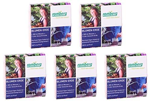 POP UP Erde für Zimmerblumen, 1-Liter-Packung, komprimiert, 100% torffrei, 5 Stück