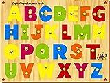 #2: Instabuyz Creative Capital Alphabet