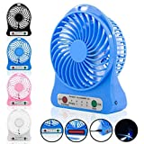 #3: US1984 Powerful Portable Wireless Rechargeable Mini USB Fan Micro USB Charging Port Lithium-ion Battery Inside 3 Speed Compact Cool Premium Quality Durable Best for Desktop Use Lamp Gadget