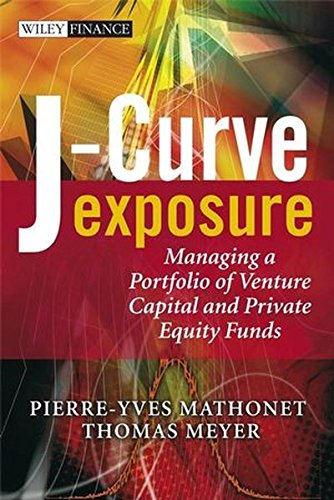 j-curve-exposure-managing-a-portfolio-of-venture-capital-and-private-equity-funds