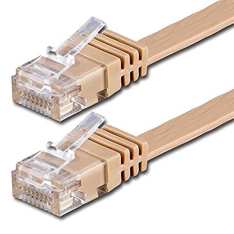 20m - Câble plat CAT6 Ethernet | brun clair - 1 piece | 10/100/1000 Mo/s | Câble Réseau RJ45 | ruban | mince | câble de Patch | ribbon | LAN Câble | idéal pour les planchers , stratifié, parquet , bandes frontalières , des plinthes , des tapis