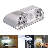 Homedecoam Auto PIR Door Keyhole Motion Sensor Detector LED Light Lamp by Homedecoam