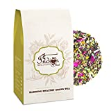 Slimming Teas Review and Comparison