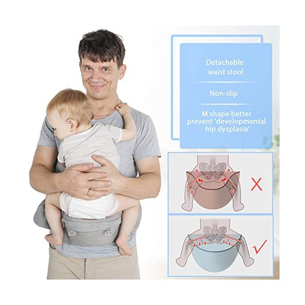 Lictin Baby Carrier for Newborn - Baby Sling Wrap Newborn Baby Carrier Sling Baby Back Carrier Ergonomic Baby Carrier Front and Back for Newborn to Toddler(3.5kg-15kg) (Grey) Lictin Baby carrier newborn to toddler: with soft padding and high-class fabric, our baby carrier backpack could bear the weight from 3.5kg to 15 kg(7.7 lbs to 33 lbs) Pocket breathable window: to keep your baby cool or warm through summer or winter, by simply zipping up the window or unzipping it Worry-free:baby carrier backpack is with SGS certification and CE EN 13209-2:2015 safety certification 3