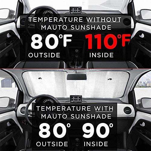 mchmcgm Vorderseite Autosonnenschutz Windshield Elegant Cupcakes Sunshades for Car Foldable UV Ray Reflector Auto Vorderseite Window Sun Shade Visor Shield Cover, Keeps Vehicle Cool (51.2
