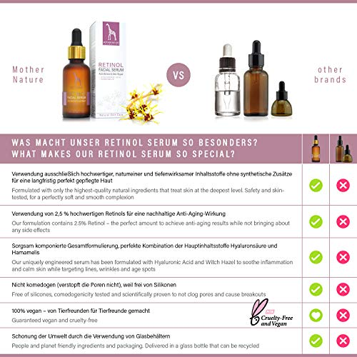 Retinol Serum – Mother Nature® | Anti-Aging – Pflege auch für empfindliche Haut | Hochdosiert 2,5% Retinol für Gesicht & Haut | inkl. Hyaluronsäure und Vitamin E | 30 ml - 6