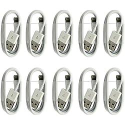 51hQvJ9RUYL. AC UL250 SR250,250  - iPhone 6 Plus prezzi, caratteristiche e date di uscita sul mercato