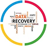 Picture Of Data Recovery Undelete Lost Files Data Photos Images Word PDF Music from HDD/USB/SD Card Disc CD