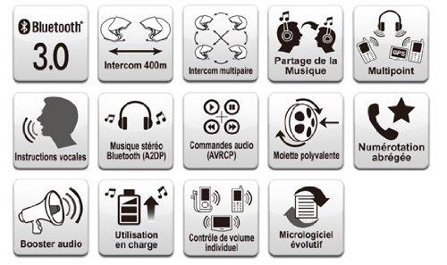 Sena SMH5-02 Bluetooth-Headset - 6