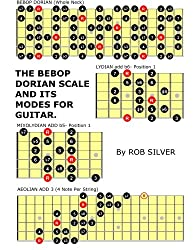 The Bebop Dorian Scale and its Modes  for Guitar