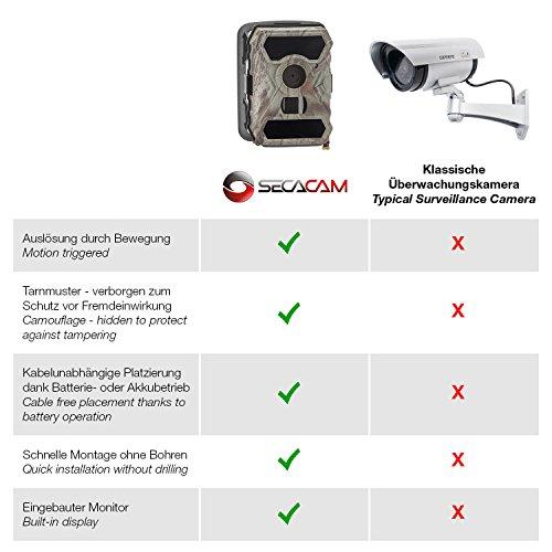 【Full HD Tag- / Nachtsicht】 Kabellose getarnte Überwachungskamera Wildkamera SECACAM RAPTOR – 12 MP / 0 - 3