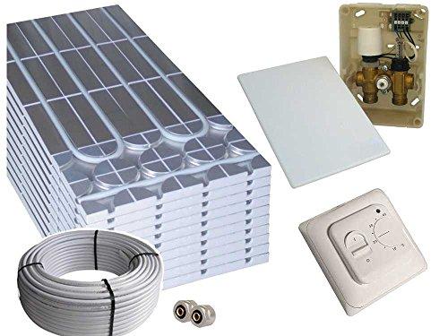 Trockenbau Fußbodenheizung Warmwasser, Sani-DRY Komplettsystem 5m² oder 10m² mit Verbundrohr 16x2mm und RTL E-Regelbox Standard, Fläche:10 qm