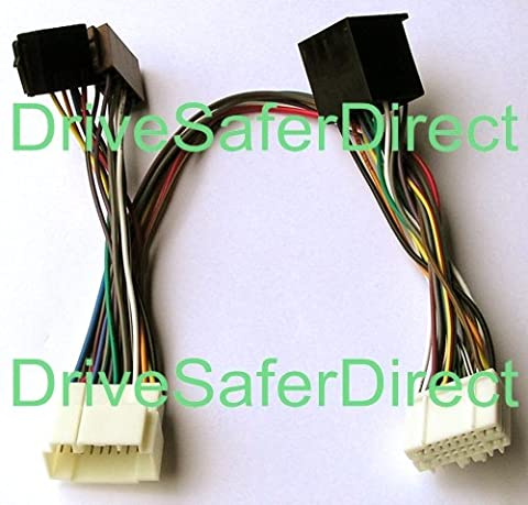 INKA-902828-40-3A ISO SOT Mute Lead for Parrot CK3100, CK3200, MKi9100, MKi9200 and other ISO handsfree kits for vehicles: Honda Accord, Honda City, Honda Civic, Honda CR-V, Honda Element, Honda FIT, Honda FIT Aria, Honda FR-V, Honda HR-V, Honda Insight, Honda Integra, Honda Jazz, Honda Legend, Honda Logo, Honda MDX, Honda MR-V, Honda NSX, Honda Odyssey, Honda Pilot, Honda Prelude, Honda Ridgeline, Honda Shuttle, Honda Stream, Honda S2000