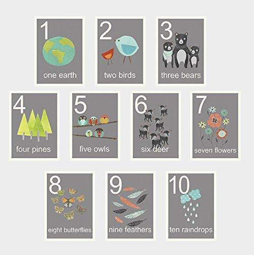 ign Unsere Welt zählen Wand-Karten, Flash-Zahlenkarten, Satz von zehn 5 x 7 Wandkunst druckt, Kinderzimmer Wand Kunst Dekor, Kinder Kunst-Dekor (Baby-bild-flash-karten)