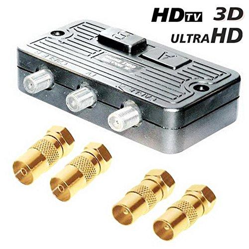 erenLine Universal Umschalter-Verteiler mit 4 Koax-Adaptern; für SAT, Kabel TV, DVB T2 HD und UKW; Neue Version: HDTV, 4K, UltraHD, 3D