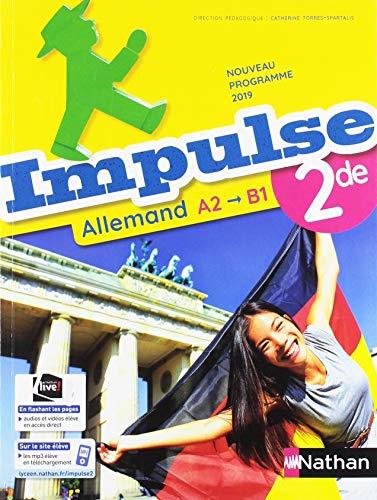 Impulse 2d