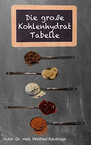 Die große Kohlenhydrat Tabelle