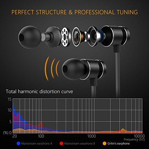 Zoom IMG-2 gritin auricolari ear noise cancelling