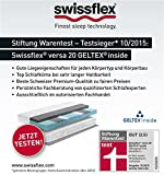 Swissflex versa 20 GELTEX inside Matratze 90x200 cm firm Jersey-Hülle