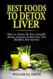 Liver Cleanse Supplements Review and Comparison