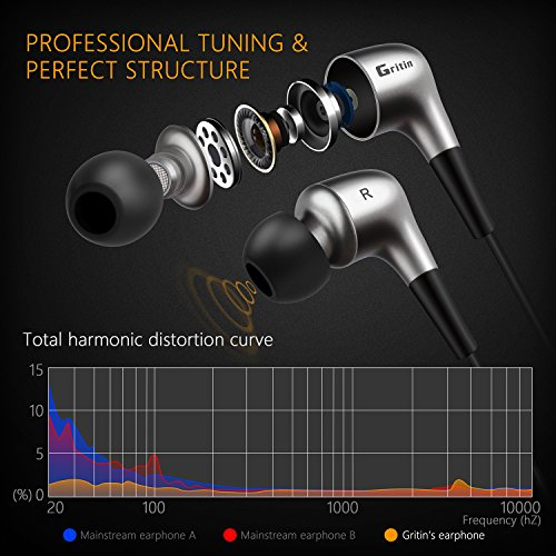 Zoom IMG-2 gritin auricolari in ear metallico
