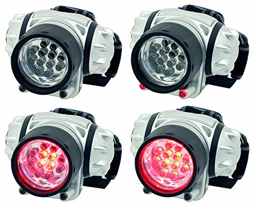 TS-Optics Rote LED Astrolampe, Stirnlampe - immer freie Hände