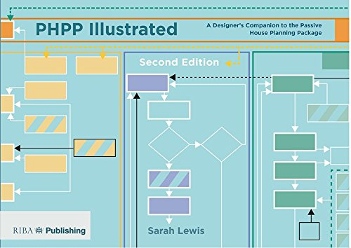 PHPP Illustrated: A designer's companion to the Passivhaus Planning Package por Sarah Lewis