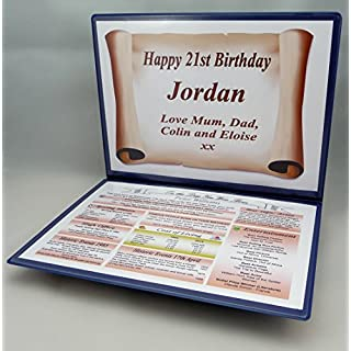 PERSONALISED 21st BIRTHDAY GIFT - THE DAY YOU WERE BORN - KEEPSAKE