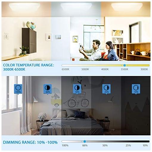 Oeegoo 24W LED plafoniera a dimmerabile, 1680LM Lampada da soffitto LED luminosità regolabile (10%-100%) colore della luce (3000K-6000K), lampada dimmerabile a led per sala da cucina camera da letto