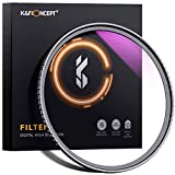 K&F Concept Pro UV-Filter Slim MC UV Schutzfilter Ultraviolett-Filter 37mm