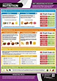 Understanding Nutrition Wall Chart - A1 Laminated with on-line video training support (smart phone only) by PosterFit