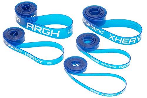 5% Polyurethan (alphabands Set BASIC Widerstandsbänder | funktionelles Fitness-Band für Pilates, Yoga und Freeletics | hochwertiges Polyurethan | 5 Widerstände | blau)