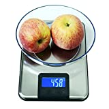 Pinkdose® Russian Federation, 15Kg: 15Kg / 1G LCD Electronic Scale Food Diet Baking