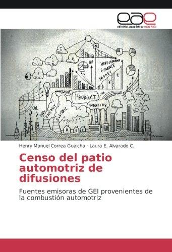Censo del patio automotriz de difusiones: Fuentes emisoras de GEI provenientes de la combustión automotriz