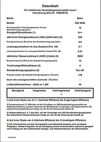 Beko DIN 5930 Vollintegrierbarer Geschirrspüler - 3