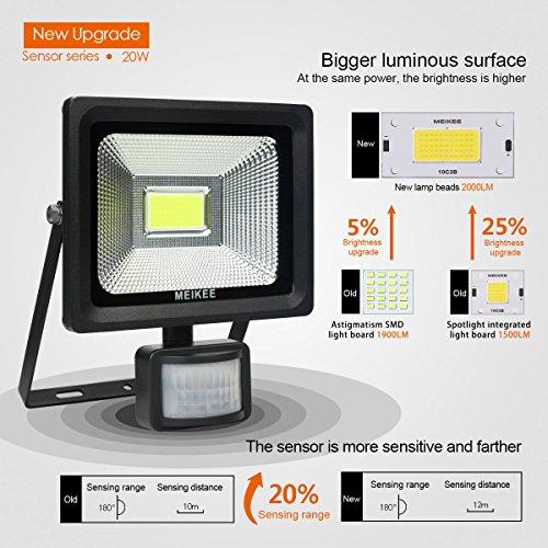 2000lumen projecteur led avec d tecteur de mouvement mk 20w luminaire led ext rieur eclairage. Black Bedroom Furniture Sets. Home Design Ideas