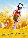Mini Frullatore,Digoo DG-VX2 USB Ricaricabile 500ML Shaker Mixer Elettrico, Succo Fresco Blender Bottle,Frullatore Elettrico Portatile,Proteine Shaker Mixer Cup per Succhi Cocktail Caffè Tè - per Auto Ufficio Viaggio immagine