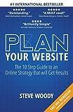 Plan Your Website