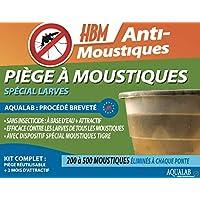 HBM Anti-Moustiques 005-PR-PGE003 - Control de Animales domésticos