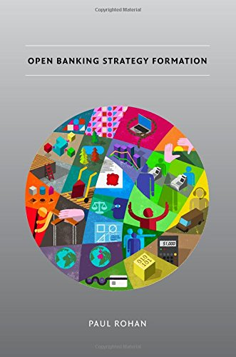 Open Banking Strategy Formation