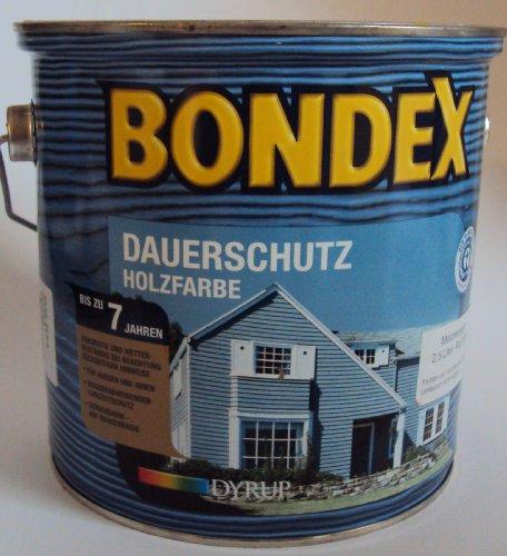 Bondex Dauerschutzfarbe, Frühlingsgrün 2,25 Liter